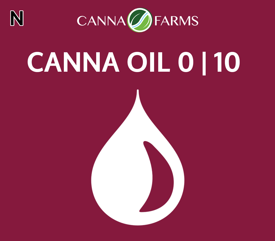 Canna farms cbd oil reviews  😍 Tweedle Farms Review 2019