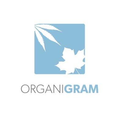 OrganiGram | Brand